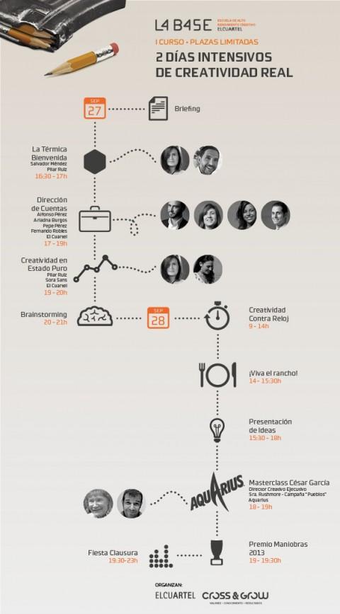 Infografia-Curso-LABASE