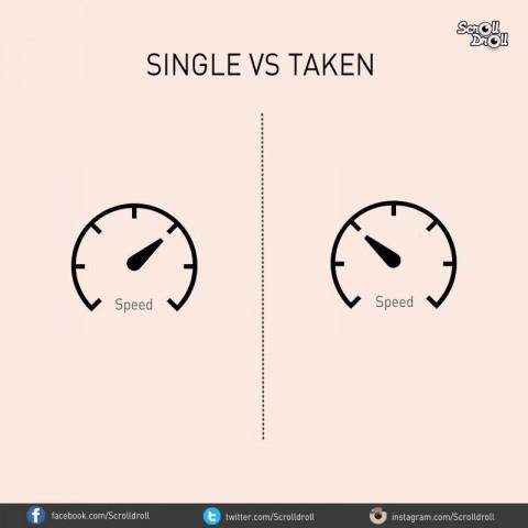 diferencias entre un hombre casado y uno soltero