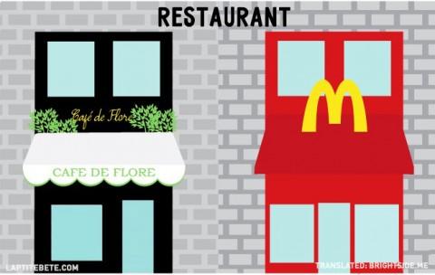 la vida antes y después de tener hijos: restaurantes