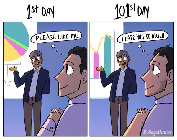diferencias dia 1 dia 101 en el trabajo mis gafas de pasta03